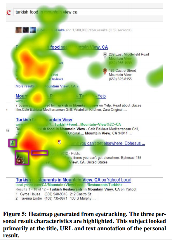 Eyetracking of Google search results with author photos and names